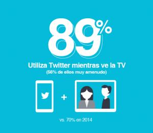 Televisión sí, pero mejor con Twitter
